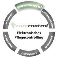 Elektronisches Pflegecontrolling