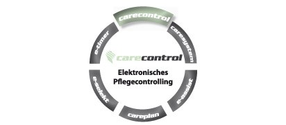 Pflegesoftware Carecontrol