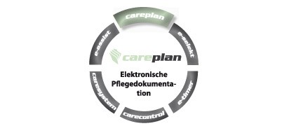 Pflegesoftware Careplan